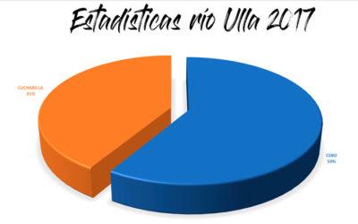 Estadísticas río Ulla, temporada 2017